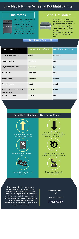 lmp-over-serial-printer