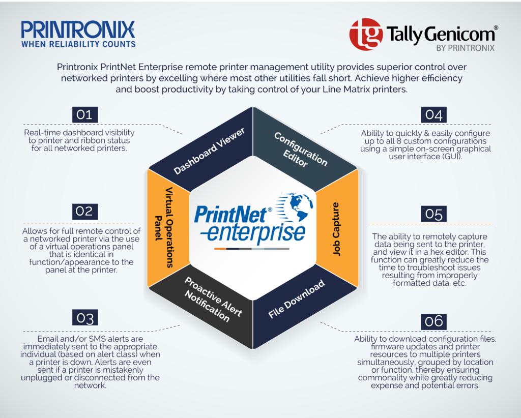 printnet-enterprise