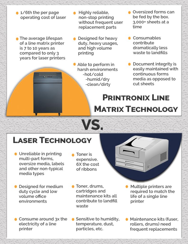 Line Matrix Printers Vs  Laser Printers – Printronix